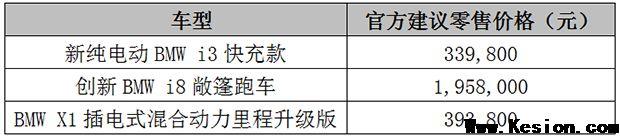 宝马新能源家族亮相 全面新能源生态布局电动市场