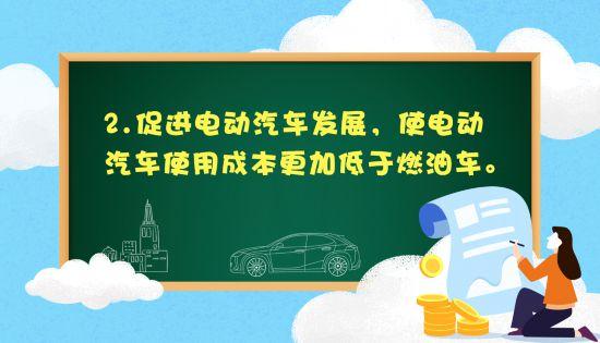 充电成本再降 北京发布措施加快充换电基础设施建设